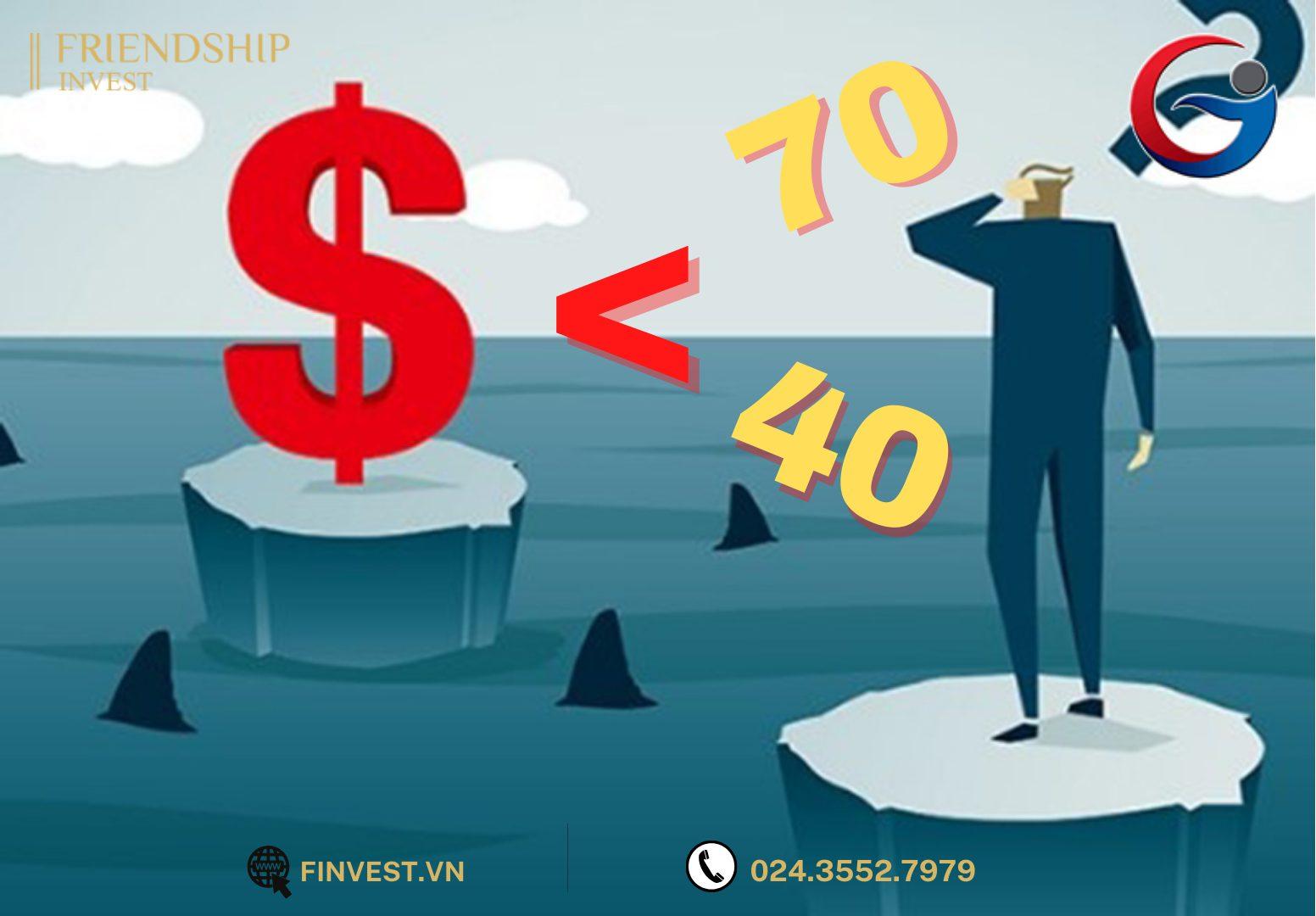Quản lý vốn thế nào để sinh tồn được với nghề Trading